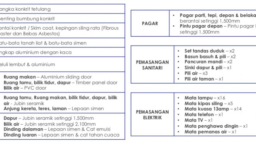 Spesifikasi Semi D Rumah Berkembar Untuk Dijual Di Kg Raja Besut - Taman Koperat Putera
